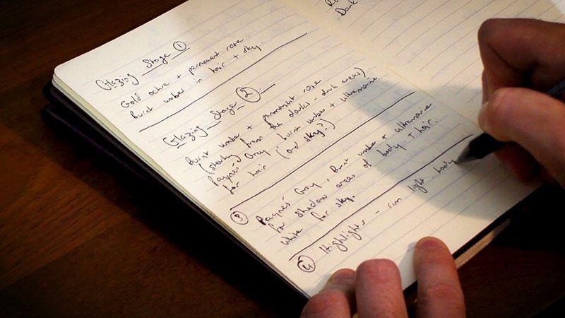 The-artist's-notebook